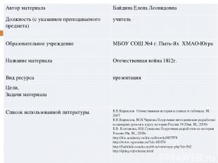 Автор материала БайдинаЕлена Леонидовна Должность (с указанием преподаваемого пр