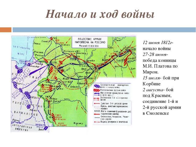 Начало и ход войны 12 июня 1812г- начало войны 27-28 июня- победа конницы М.И. Платова по Миром. 15 июля- бой при Корбине 2 августа- бой под Красным, соединение 1-й и 2-й русской армии в Смоленске