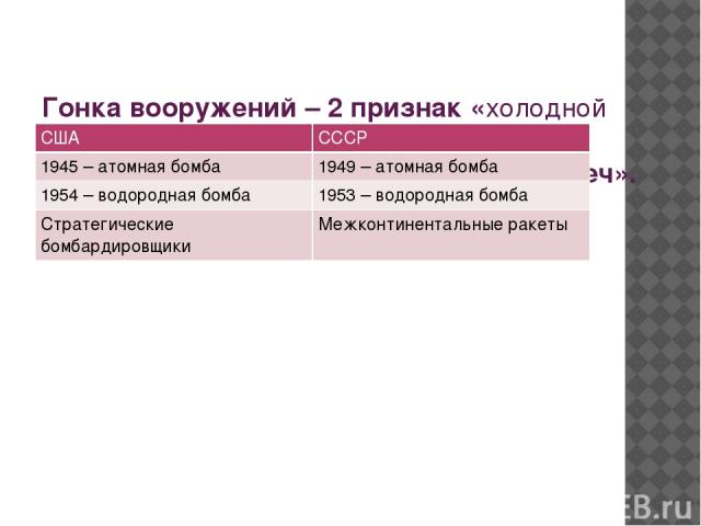 Гонка вооружений – 2 признак «холодной войны» по принципу «вызов – ответ», «щит и меч». США СССР 1945 – атомная бомба 1949 – атомная бомба 1954 – водородная бомба 1953 – водородная бомба Стратегические бомбардировщики Межконтинентальные ракеты