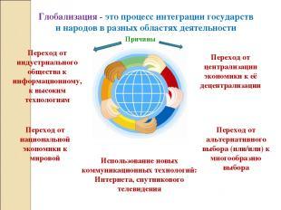 Глобализация - это процесс интеграции государств и народов в разных областях дея