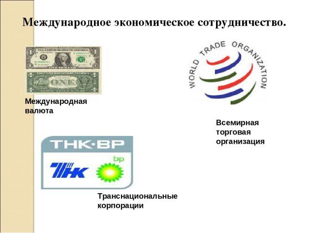 Международная валюта Транснациональные корпорации Всемирная торговая организация Международное экономическое сотрудничество.