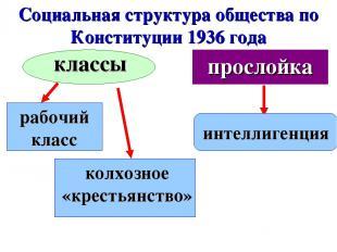 Социальная структура общества по Конституции 1936 года классы рабочий класс колх