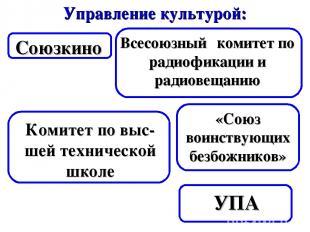 Управление культурой: Союзкино Всесоюзный комитет по радиофикации и радиовещанию