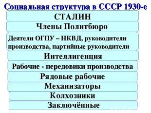 Социальная структура в СССР 1930-е СТАЛИН Члены Политбюро Деятели ОГПУ – НКВД, р