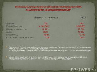 Вермахт и союзники РККА Дивизии 166 190 Личный состав 4 306 800 3289 850 Ору