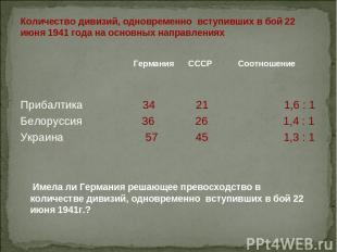 Количество дивизий, одновременно вступивших в бой 22 июня 1941 года на основных