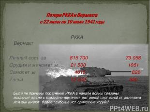РККА Вермахт Личный состав 815 700 79 058 Орудия и минометы 21 500 1061 Самолеты