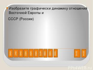 Изобразите графически динамику отношений Восточной Европы и СССР (России) 1945 1