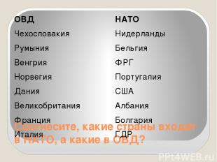 Соотнесите, какие страны входят в НАТО, а какие в ОВД? ОВД Чехословакия Румыния