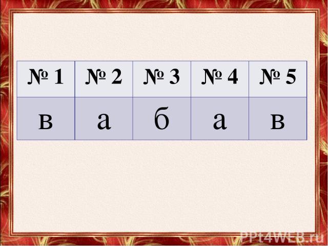 № 1 № 2 № 3 № 4 № 5 в а б а в