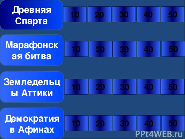 Вопрос Лаконичная Краткая речь с меткими и точными ответами… Welcome to Power Jeopardy © Don Link, Indian Creek School, 2004 You can easily customize this template to create your own Jeopardy game. Simply follow the step-by-step instructions that ap…