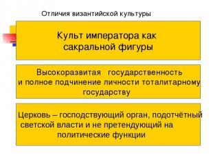 Отличия византийской культуры Культ императора как сакральной фигуры Церковь – г