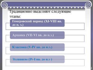 Традиционно выделяют следующие этапы: