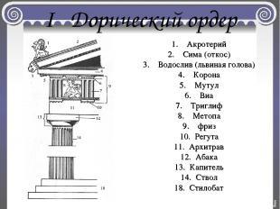 I Дорический ордер 1. Акротерий 2. Сима (откос) 3. Водослив (львиная голова) 4.