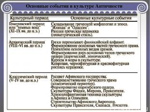 Основные события в культуре Античности