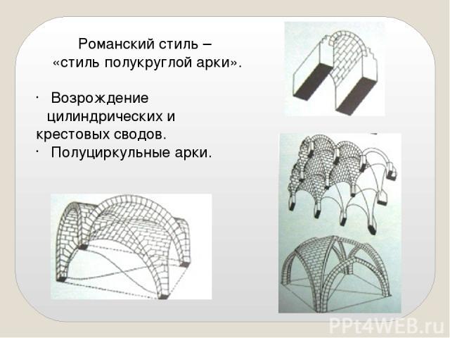 Романский стиль – «стиль полукруглой арки». Возрождение цилиндрических и крестовых сводов. Полуциркульные арки.