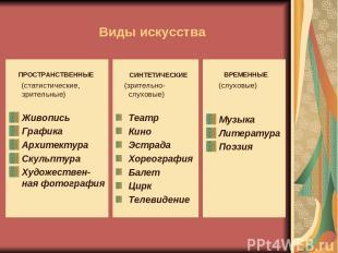 Виды искусства ПРОСТРАНСТВЕННЫЕ (статистические, зрительные) Живопись Графика Ар