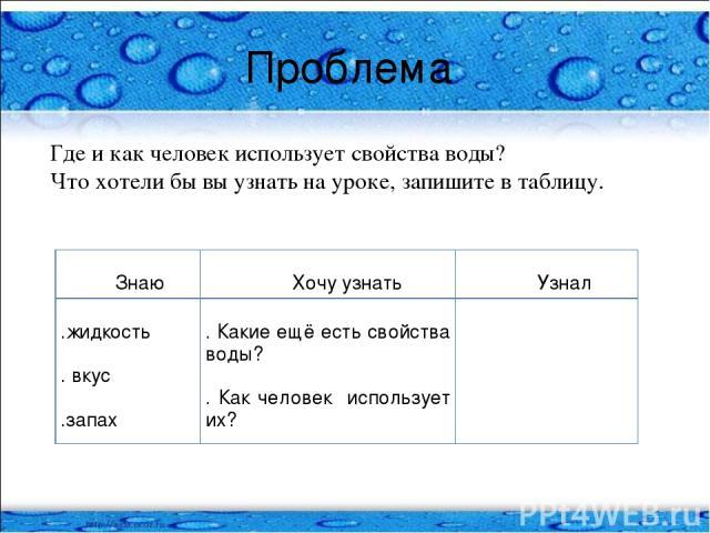 Проблема Где и как человек использует свойства воды? Что хотели бы вы узнать на уроке, запишите в таблицу. Знаю Хочу узнать Узнал 1.жидкость 2. вкус 3.запах 1. Какие ещё есть свойства воды? 2. Как человек использует их?