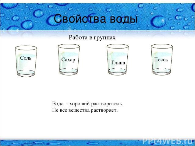 Свойства воды Работа в группах Соль Песок Глина Сахар Вода - хороший растворитель. Не все вещества растворяет.