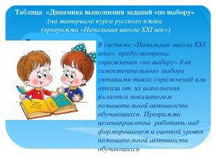 Таблица «Динамика выполнения заданий «по выбору» (на материале курса русского яз