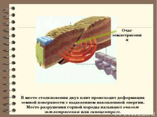 В месте столкновения двух плит происходит деформация земной поверхности с выделе