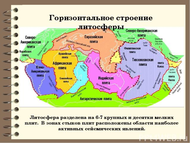 Горизонтальное строение литосферы Литосфера разделена на 6-7 крупных и десятки мелких плит. В зонах стыков плит расположены области наиболее активных сейсмических явлений.