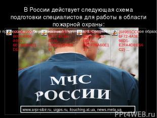 В России действует следующая схема подготовки специалистов для работы в области