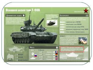 РХБЗ Инженерные войска Развед-соединения Ядерно-технические, технического обеспе