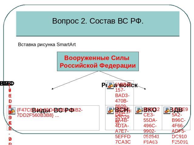 Вид Вооруженных сил РФ - это часть Вооруженных сил государства, отличающаяся особым вооружением и предназначенная для ведения военных действий в определенной сфере (на суше, море, в воздушном и космическом пространстве). Каждый вид обычно состоит из…