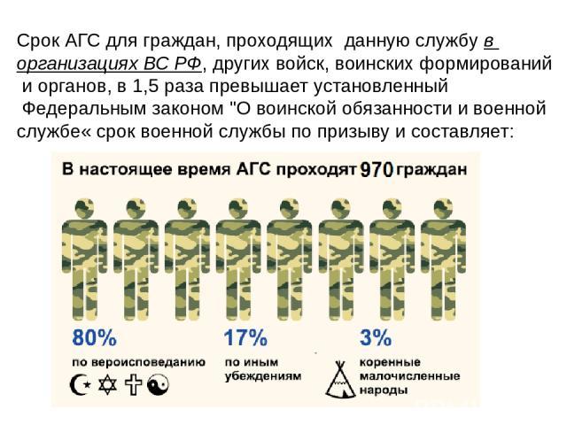 для граждан, направленных для ее прохождения до 1 января 2007 года, за исключением граждан, указанных в абзаце четвертом настоящего пункта, - 36 месяцев; для граждан, направленных для ее прохождения с 1 января по 31 декабря 2007 года включительно, з…