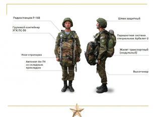 Вооружение ВДВ Боевая машина десанта БМД-2 Боевая машина десанта БМД-3 Боевая ма