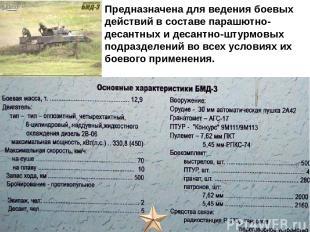 Ведомства, решающие задачи в области обороны РФ: Министерство обороны Министерст
