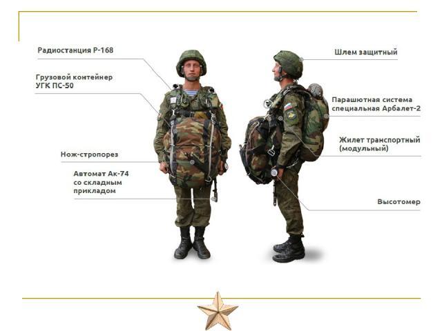 Вооружение ВДВ Боевая машина десанта БМД-2 Боевая машина десанта БМД-3 Боевая машина десанта БМД-4