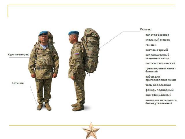 Предназначена для ведения боевых действий в составе парашютно-десантных и десантно-штурмовых подразделений во всех условиях их боевого применения.