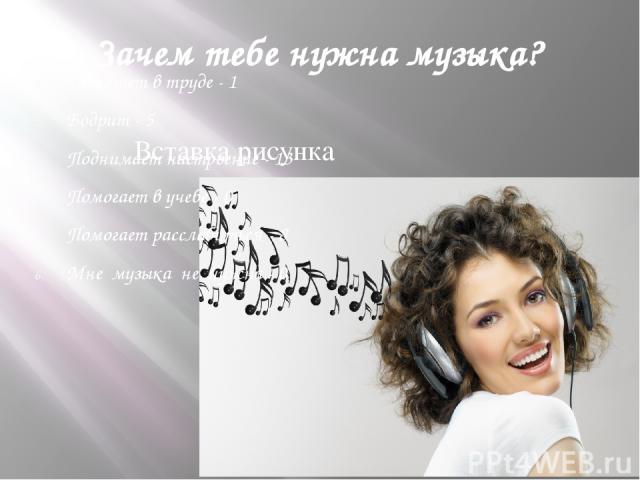 Зачем тебе нужна музыка? Помогает в труде - 1 Бодрит - 5 Поднимает настроение - 13 Помогает в учебе - 0 Помогает расслабиться - 8 Мне музыка не нужна - 0