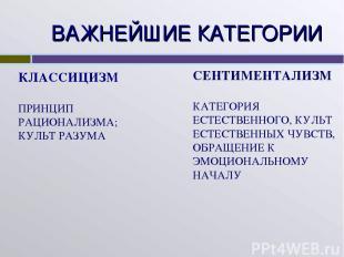 ВАЖНЕЙШИЕ КАТЕГОРИИ КЛАССИЦИЗМ ПРИНЦИП РАЦИОНАЛИЗМА; КУЛЬТ РАЗУМА СЕНТИМЕНТАЛИЗМ