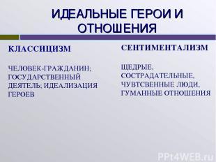 ИДЕАЛЬНЫЕ ГЕРОИ И ОТНОШЕНИЯ КЛАССИЦИЗМ ЧЕЛОВЕК-ГРАЖДАНИН; ГОСУДАРСТВЕННЫЙ ДЕЯТЕЛ
