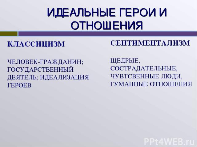 ИДЕАЛЬНЫЕ ГЕРОИ И ОТНОШЕНИЯ КЛАССИЦИЗМ ЧЕЛОВЕК-ГРАЖДАНИН; ГОСУДАРСТВЕННЫЙ ДЕЯТЕЛЬ; ИДЕАЛИЗАЦИЯ ГЕРОЕВ СЕНТИМЕНТАЛИЗМ ЩЕДРЫЕ, СОСТРАДАТЕЛЬНЫЕ, ЧУВТСВЕННЫЕ ЛЮДИ, ГУМАННЫЕ ОТНОШЕНИЯ