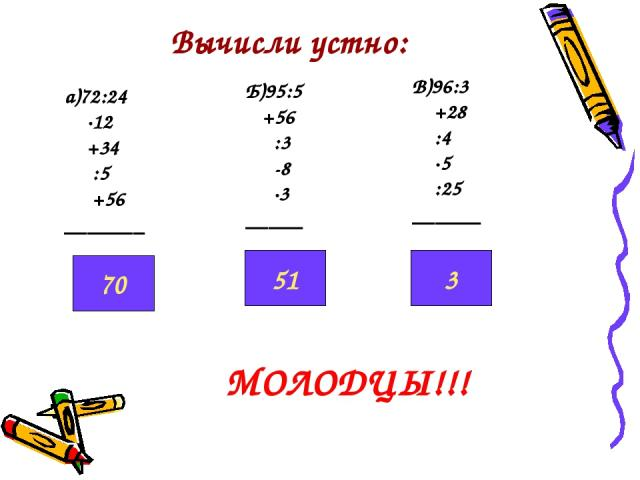 Вычисли устно: а)72:24 ·12 +34 :5 +56 _______ Б)95:5 +56 :3 -8 ·3 _____ В)96:3 +28 :4 ·5 :25 ______ 70 51 3 МОЛОДЦЫ!!!