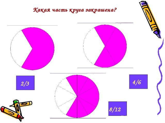 Какая часть круга закрашена? 2/3 4/6 8/12