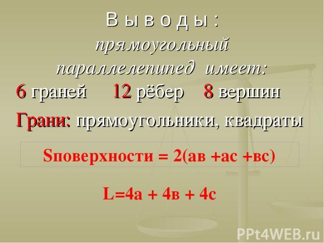 В ы в о д ы : прямоугольный параллелепипед имеет: 6 граней 12 рёбер 8 вершин Грани: прямоугольники, квадраты Sповерхности = 2(ав +ас +вс) L=4а + 4в + 4с