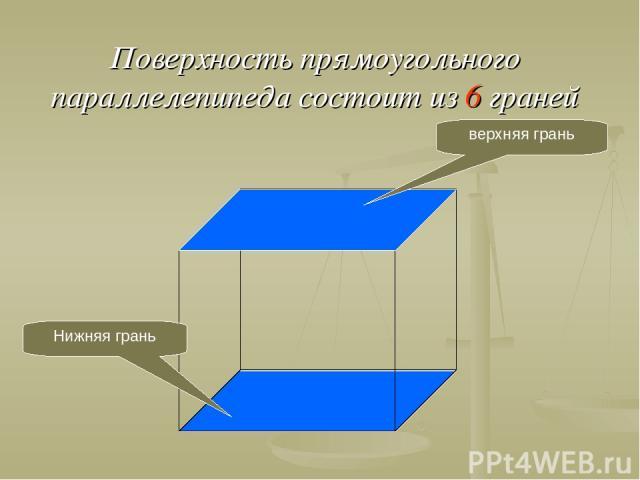 Поверхность прямоугольного параллелепипеда состоит из 6 граней Нижняя грань верхняя грань