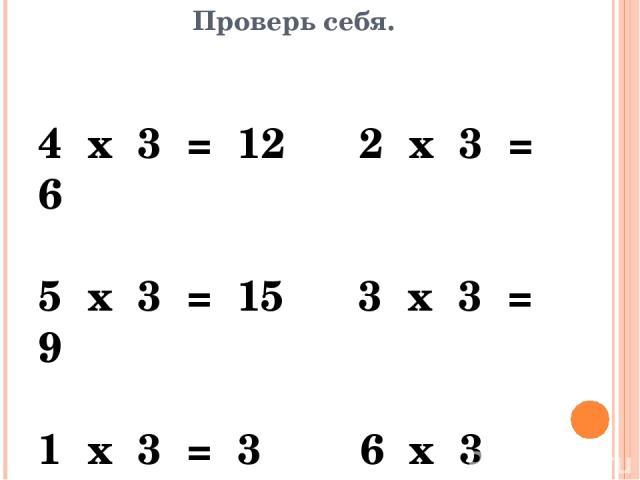 Проверь себя. 4 х 3 = 12 2 х 3 = 6 5 х 3 = 15 3 х 3 = 9 1 х 3 = 3 6 х 3 =18