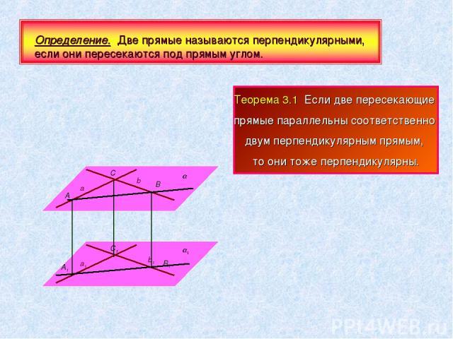 Определение. Две прямые называются перпендикулярными, если они пересекаются под прямым углом. Теорема 3.1 Если две пересекающие прямые параллельны соответственно двум перпендикулярным прямым, то они тоже перпендикулярны. a b a1 b1 C C1 A A1 B B1