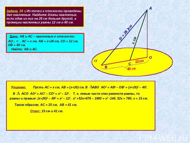 Задача 24 1) Из точки к плоскости проведены две наклонные. Найдите длины наклонных, если одна из них на 26 см больше другой, а проекции наклонных равны 12 см и 40 см. А В (х + 26 )см С х см 40 см О Дано: АВ и АС – наклонные к плоскости АО , АС = х с…