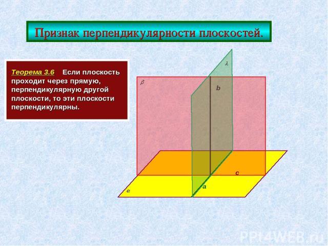 Признак перпендикулярности плоскостей. Теорема 3.6 Если плоскость проходит через прямую, перпендикулярную другой плоскости, то эти плоскости перпендикулярны. b c a