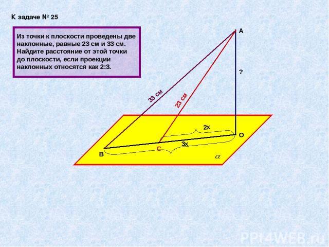 К задаче № 25 А В О С 33 см 23 см 3х 2х Из точки к плоскости проведены две наклонные, равные 23 см и 33 см. Найдите расстояние от этой точки до плоскости, если проекции наклонных относятся как 2:3. ?