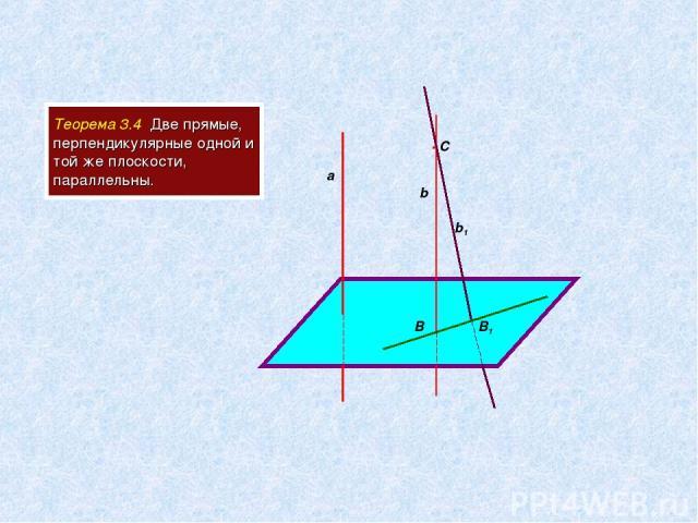 Теорема 3.4 Две прямые, перпендикулярные одной и той же плоскости, параллельны. а b • С b1 В В1