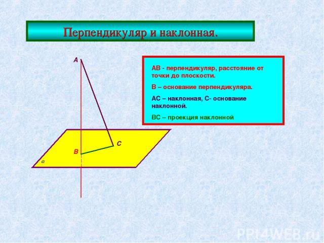 Перпендикуляр и наклонная. А В С АВ - перпендикуляр, расстояние от точки до плоскости. В – основание перпендикуляра. АС – наклонная, С- основание наклонной. ВС – проекция наклонной