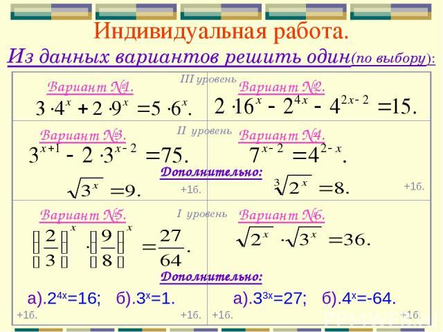 Индивидуальная работа. Из данных вариантов решить один(по выбору): Дополнительно: Дополнительно: III уровень +1б. +1б. +1б. +1б. +1б. а).24х=16; б).3х=1. а).33х=27; б).4х=-64. +1б. II уровень I уровень Вариант №1. Вариант №2. Вариант №3. Вариант №4.…